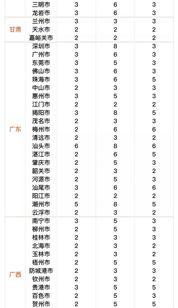 """滴滴在全国282个城市上线 """"春节出行指南"""""""