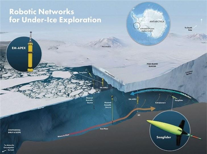 无人潜艇在南极冰下巡航已一年