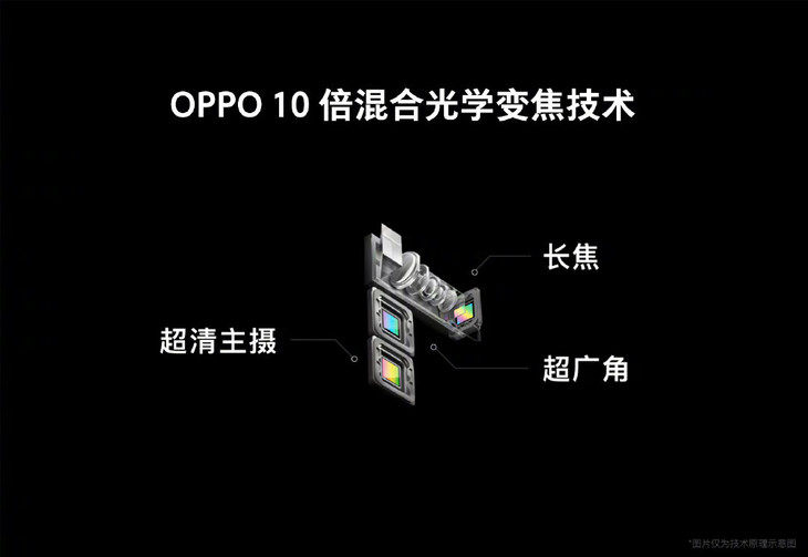 "OPPO进军MWC 2019:带领""黑科技""走向大众视野"