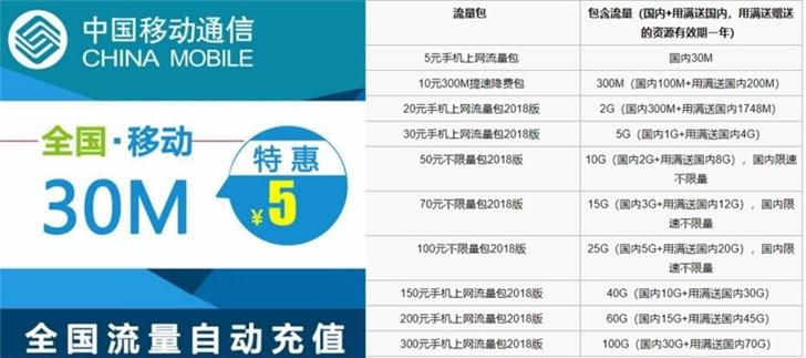 """5G与携号转网的到来 会影响中国移动""""一家独大""""吗"""