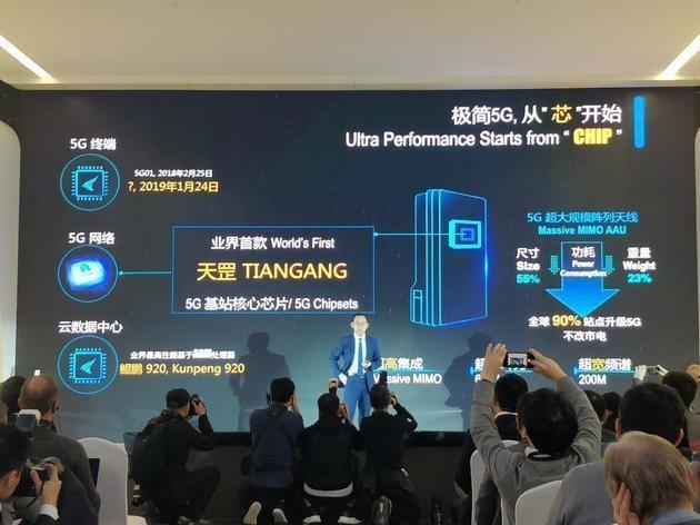 华为又一重拳!迄今为止最强5G基带芯片、全球最快CPE正式发布!