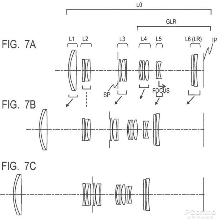 佳能再发三个RF卡口镜头专利:均是望远变焦头