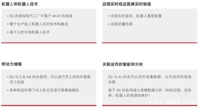 华为发布5G关键芯片,5G智慧生活离我们还有多远?