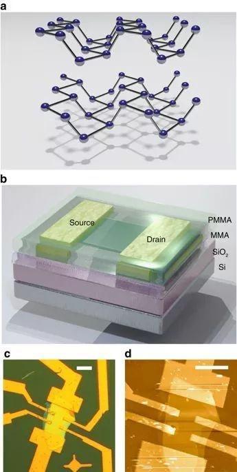 制造工艺重要突破:将对二维半导体器件制造产生深远影响!