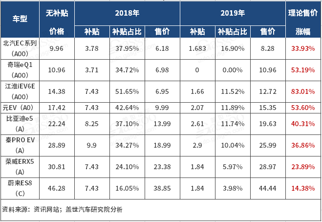 2018新能源动力电池市场回顾与展望