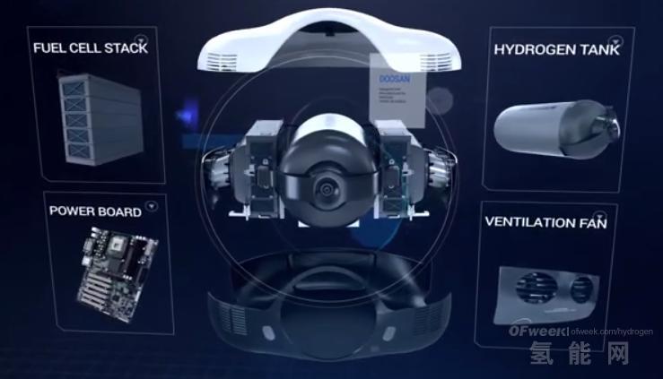 斗山氫燃料電池無人機續航可超2小時