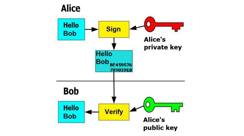密码学如何重新定义私有产权?