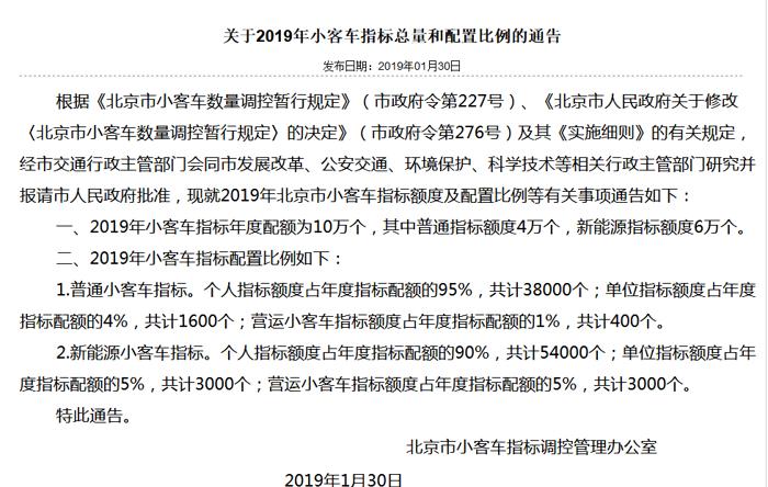 2019北京小客车指标:总量10万个/新能源指标6万个
