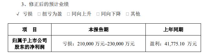 凈利暴跌600% 大洋電機2018年預虧超21億元