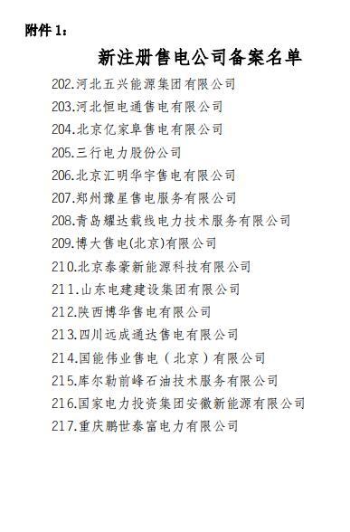 青海2019年1月售电公司注册备案情况