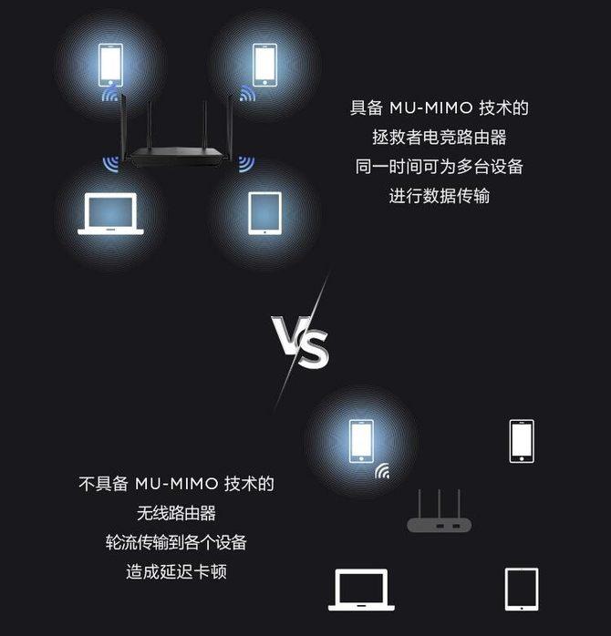 小米、华硕、拯救者三大千兆路由器对比评测:极限穿墙性能谁最强?