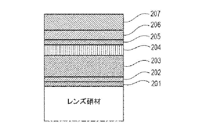 佳能公布了一个新专利 有效提高镜头的画质