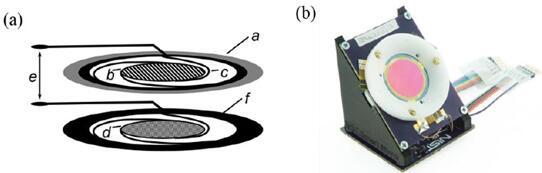 研究人员实现高千瓦范围激光功率实时测量