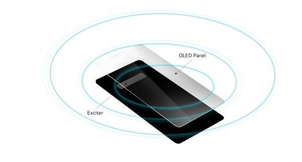 最强LCD屏手机官宣放弃:液晶时代完矣