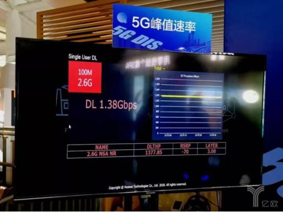 华为牵手上海移动:5G火车站来了,室内室外5G全场景还有多远?