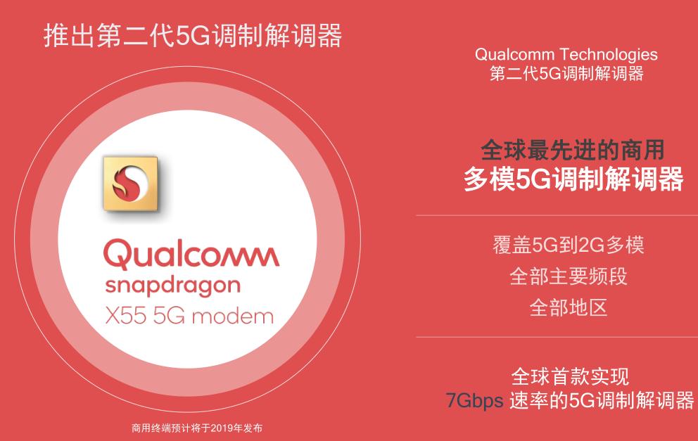 高通多模5G基带骁龙X55发布:5G到2G全网通,最大下行速率7Gbps