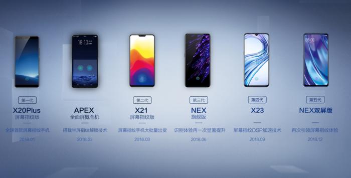 iQOO手机再曝光,最强屏幕指纹手机来袭?