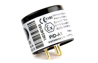 PID的工作原理和PID灯泡分类