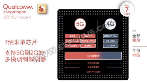 高通骁龙X55叫板华为巴龙5000,谁才是5G芯片市场的霸主?