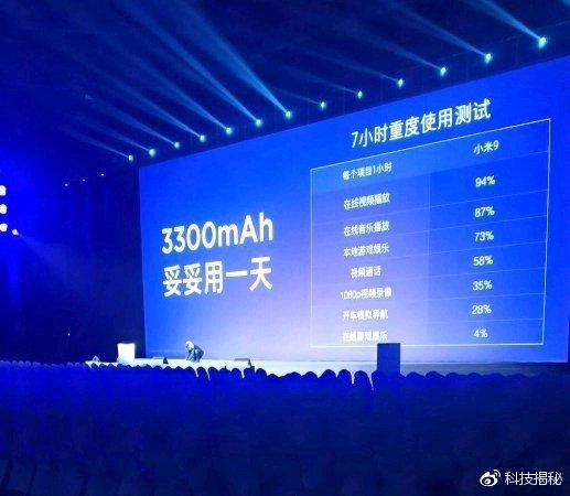 小米9发布,3300mAh电池+20W无线充电,米粉失望了吗