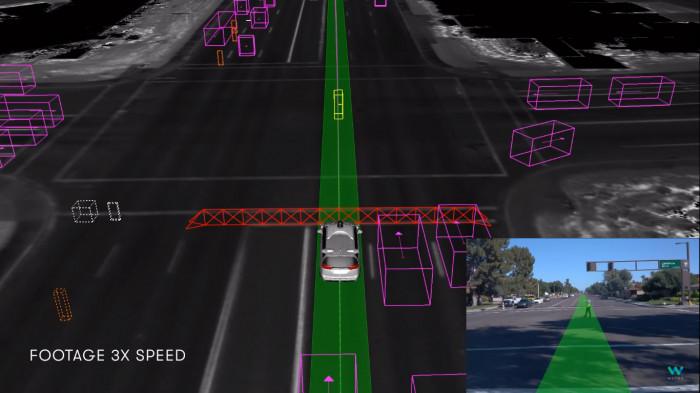 Waymo自动驾驶汽车可读懂交警手势信号