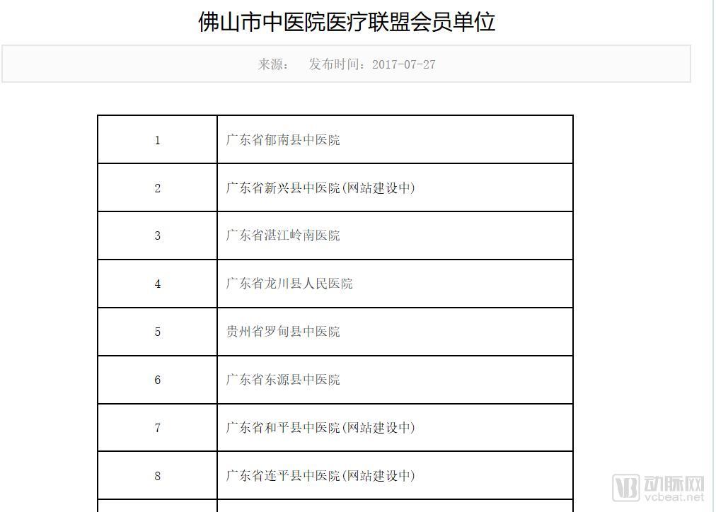 广东首家中医互联网医院实现处方共享,试点药店可用医保统筹支付