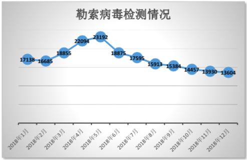 """网络安全形势严峻,2019数据攻防""""战争""""全面升级"""