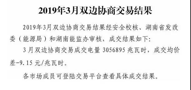 湖南3月双边协商交易成交电量3056895兆瓦时
