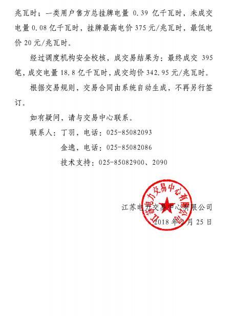 江苏2月电力市场成交电量18.8亿千瓦时
