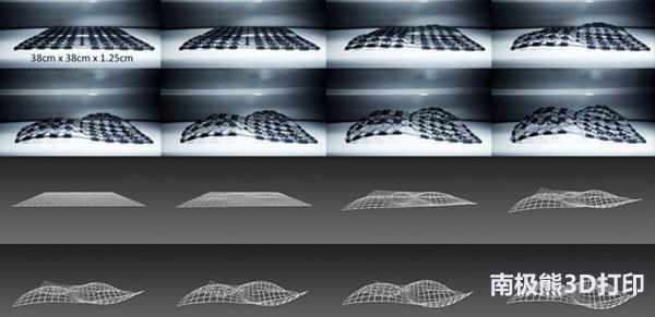 超越3D!4D打印从民用到军用的追求