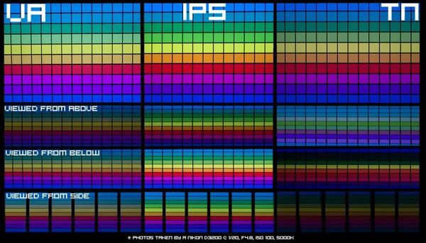 屏幕技术推陈出新 OLED将成为未来主流PC屏幕