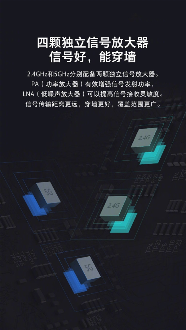 小米旗舰路由器Mesh发布:双路由组网 Wi-Fi彻底无死角