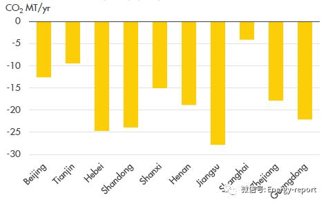 全球液化天然气展望2019(上)