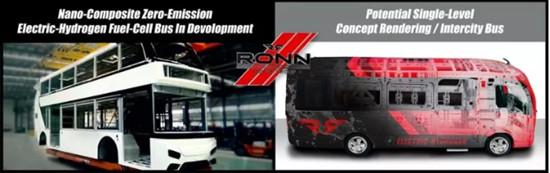 Ronn集团与中国合资公司合作开发新型纳米碳纤维全电动氢燃料电池客车