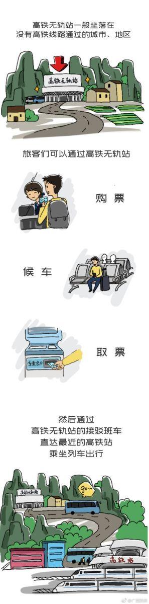 """广西铁路科普""""高铁无轨站"""":类似机场摆渡车"""