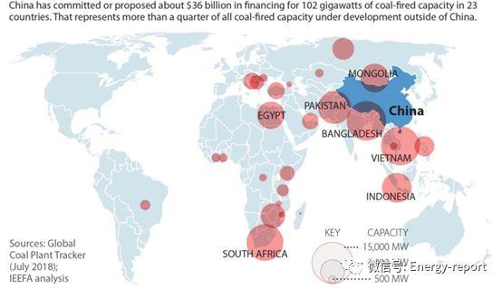 中国走到了十字路口:继续支持煤炭发电削弱国家的清洁能源领导地位