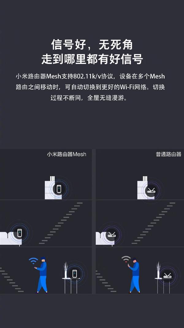 小米新旗舰路由Mesh拆解图公布:除小米路由HD之外最复杂