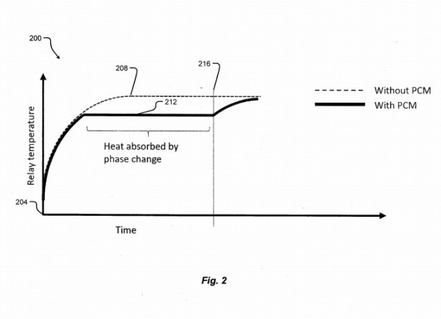 """蔚来新电池热管理专利曝光 各种方式给电池""""降温"""""""