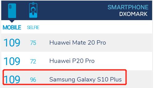 三星S10+评测:有激进亦有保守,仍为高端安卓机不二之选
