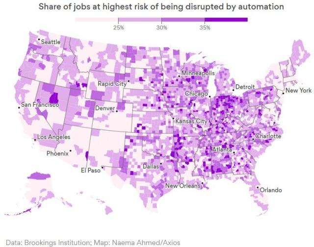 美国各领域采购机器人比例