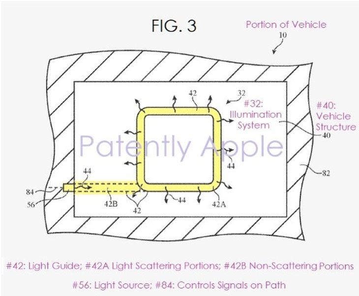 苹果又有专利?这次主攻汽车照明系统
