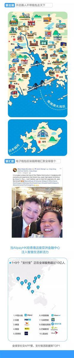 支付宝在香港火了:3个人就有1个在用