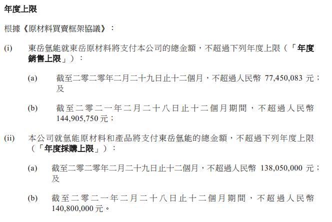东岳集团与东岳氢能续订原材料和产品买卖交易协议