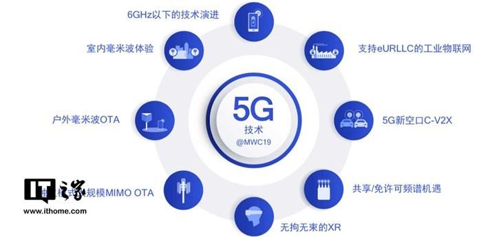 5G要来了,那些4G终端怎么办