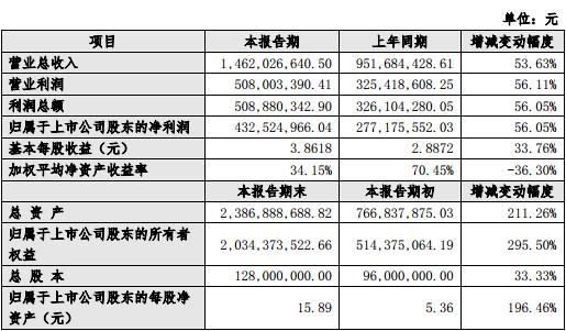 李克强总理会见闫大鹏 总理为什么对锐科激光感到满意?