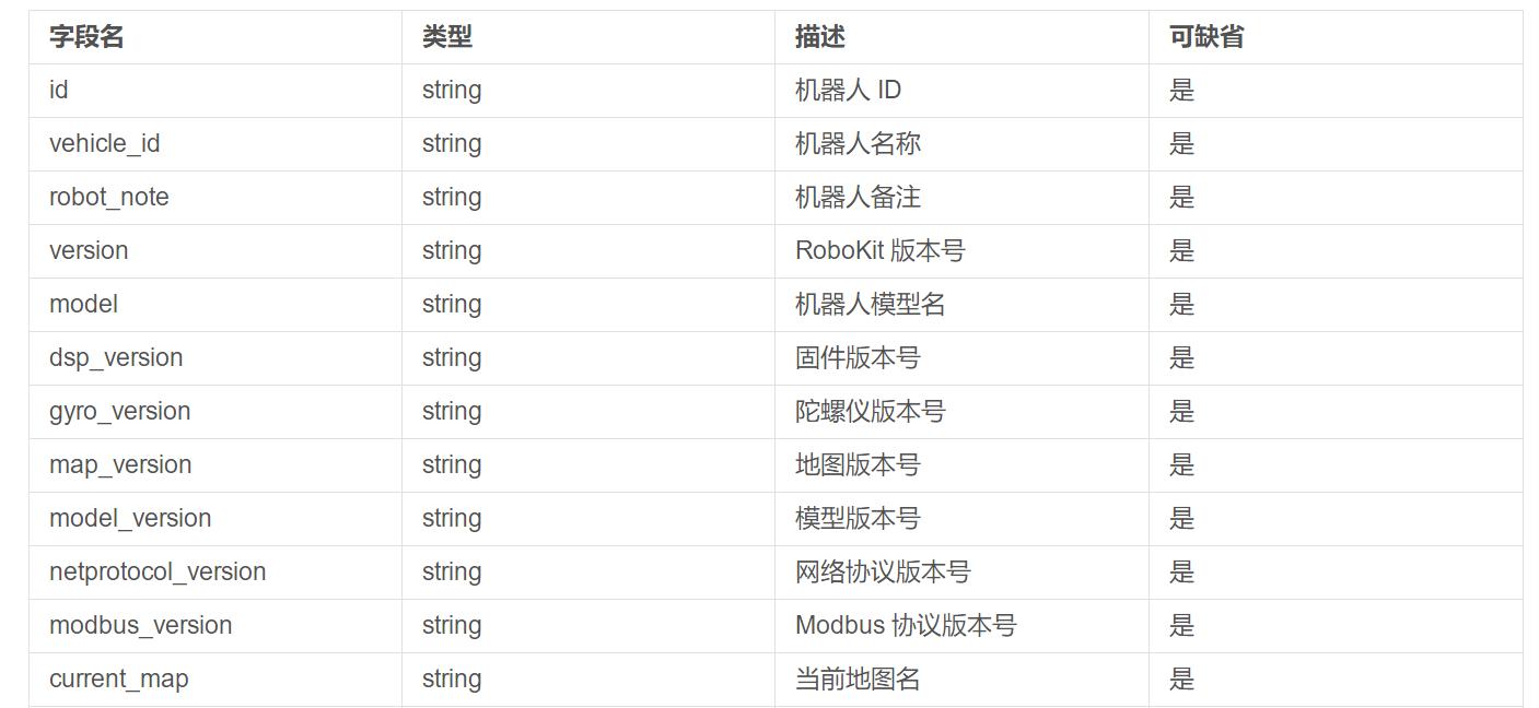 【仙知小课堂】仙知网络协议API使用教程(三)