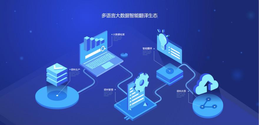 打造多语言大数据与人工智能翻译平台 Tmxmall获1800万元A轮融资