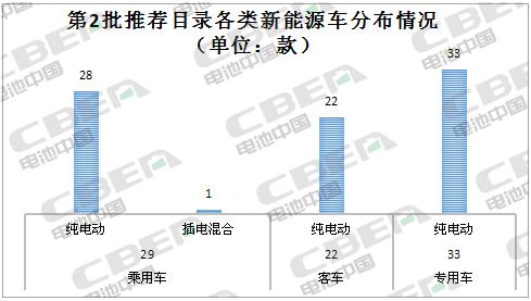 2019工业经济运行_2019年1月汽车工业经济运行情况