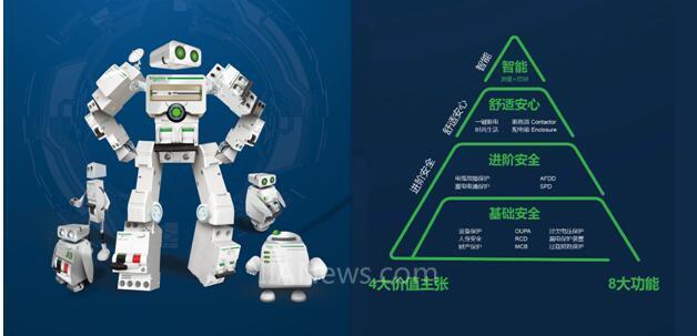 施耐德电气:终端配电体系智能化晋级 智能看护安全进阶