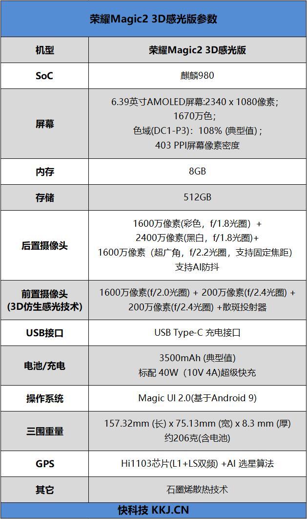 荣耀Magic2 3D感光版评测:十大自研科技带来哪些提升?